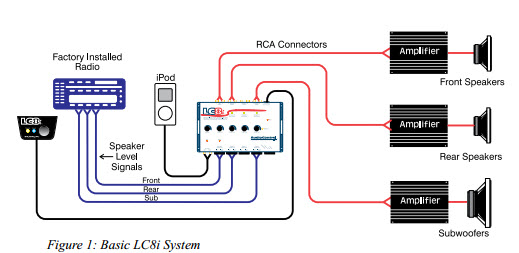 Ohm Load Diagram moreover SYDENVWXcP4 additionally 759815 The Definitive Stereo And Subwoofer Upgrade Thread in addition Audio Control Lc2i Wiring moreover Wiring An   And Subwoofer. on audiocontrol lc2i wiring diagram