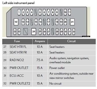 fuse for cigarette lighter power fuse for cigarette lighter power pwr outlet2 jpg