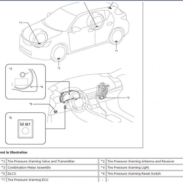 tpms wiring diagram tire pressure monitoring rh ct200hforum com 94 Lexus Radio Wiring Lexus LS400 Wiring-Diagram
